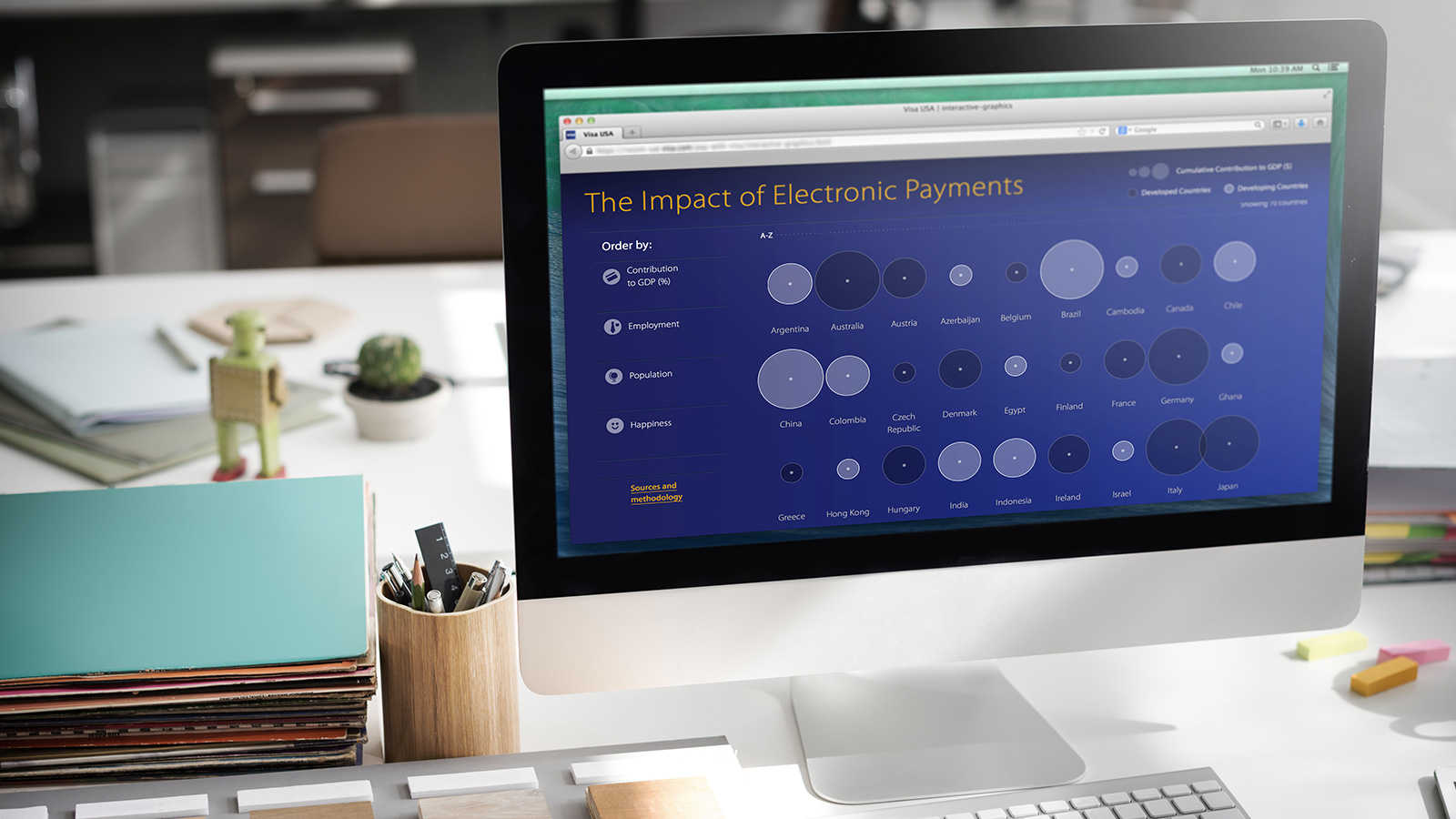 global electronic payments