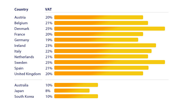 taxback-vat-recovery-graph-800x450
